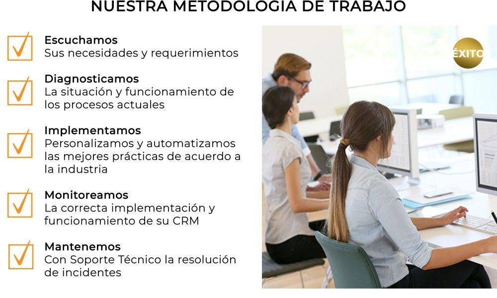 Metodología CRM Microsip